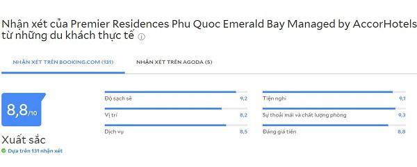 Review khách sạn 5 sao đẹp nhất Phú Quốc