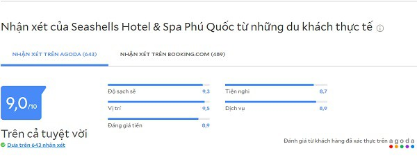 Review khách sạn 5 sao đẹp nhất Phú Quốc: Đảo Phú Quốc có khách sạn 5 sao nào đẹp, tiện nghi đầy đủ?
