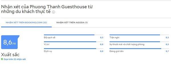 Review khách sạn gần chợ đêm Phú Quốc giá rẻ
